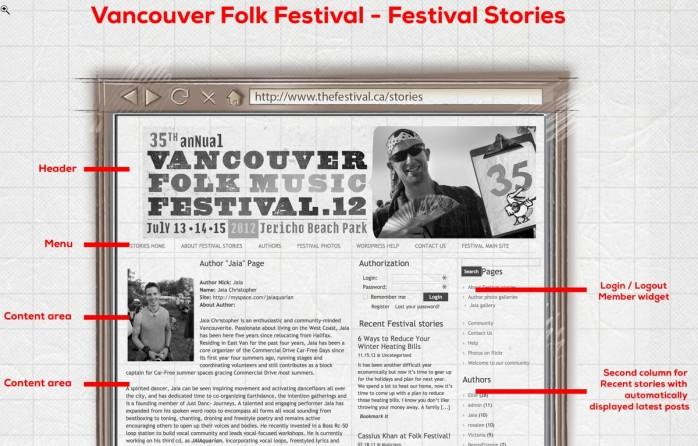 festivalstories-profile-jaia-zoom-wireframe-2012