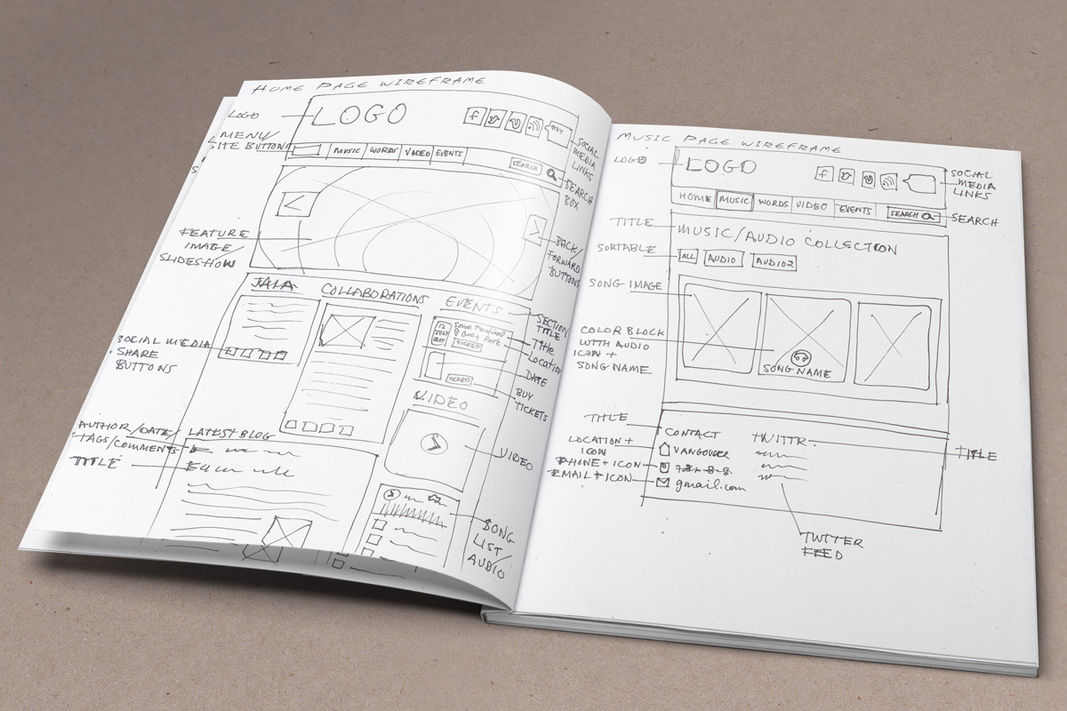 jaia-sitewireframe-sketchbook06-v2-sept2214